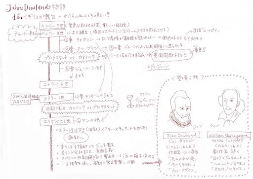 f:id:kazumi-amitie:20180414005652j:image