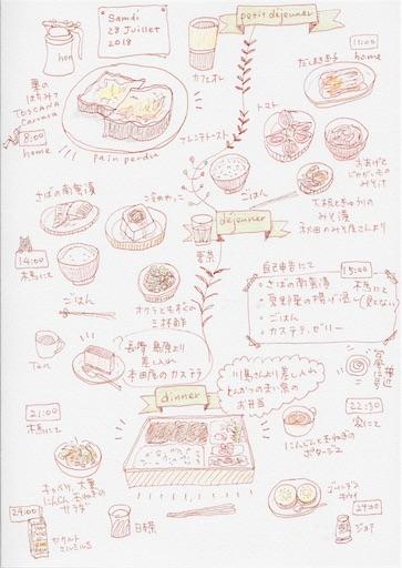 f:id:kazumi-amitie:20180729005721j:image