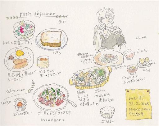 f:id:kazumi-amitie:20180801004602j:image