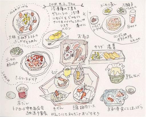 f:id:kazumi-amitie:20180803023339j:image