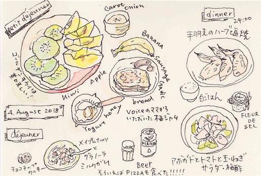 f:id:kazumi-amitie:20180805023349j:image