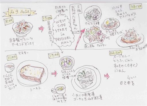 f:id:kazumi-amitie:20180810023020j:image