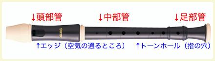 f:id:kazumi38:20111007134749j:plain