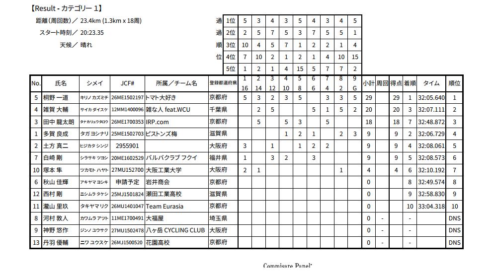 f:id:kazumichi0615:20170807091655p:plain