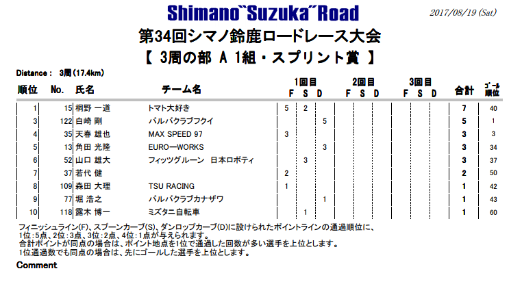 f:id:kazumichi0615:20170823173817p:plain