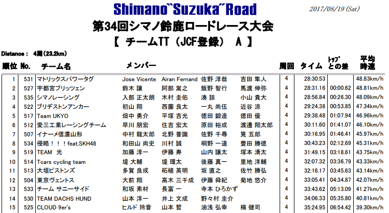 f:id:kazumichi0615:20170825194759p:plain