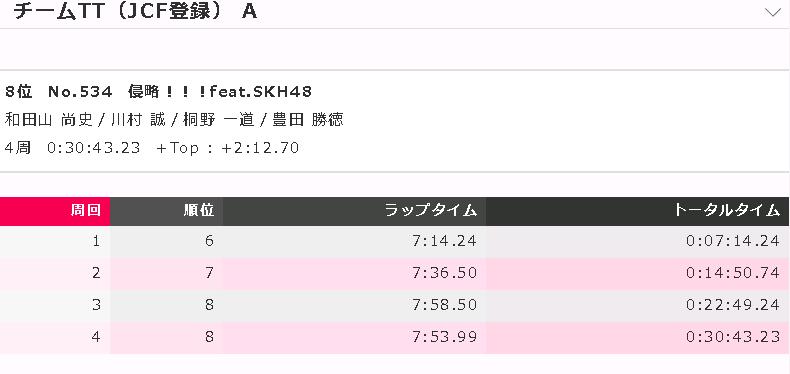 f:id:kazumichi0615:20170825194934p:plain