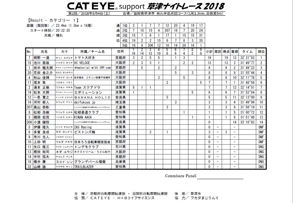 f:id:kazumichi0615:20180805214249p:plain