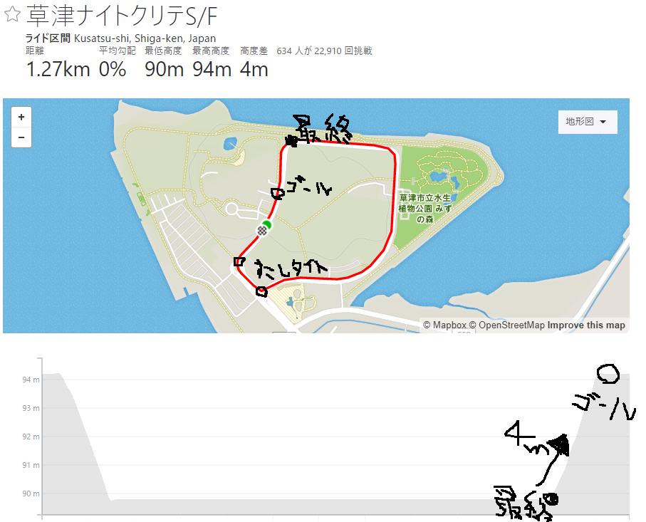 f:id:kazumichi0615:20180805222402p:plain