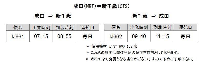 f:id:kazumile:20160726171628j:plain