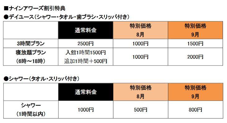 f:id:kazumile:20160802093754j:plain