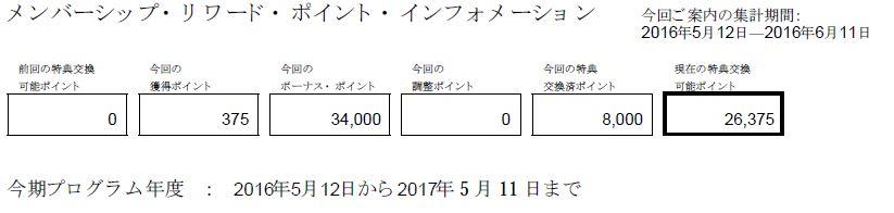 f:id:kazumile:20160815115328j:plain