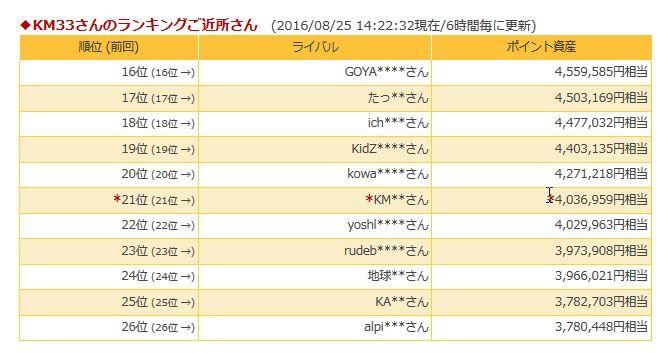 f:id:kazumile:20160825181741j:plain