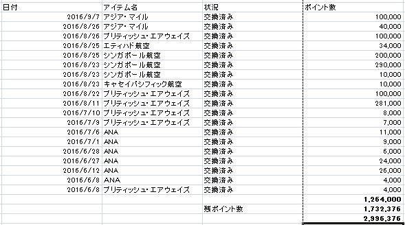 f:id:kazumile:20160910074749j:plain