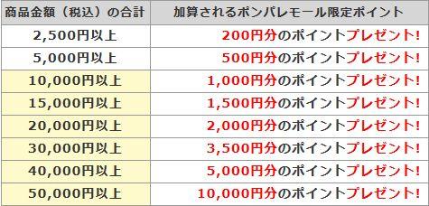 f:id:kazumile:20160926153206j:plain