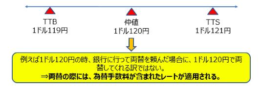 f:id:kazumile:20161130120806p:plain
