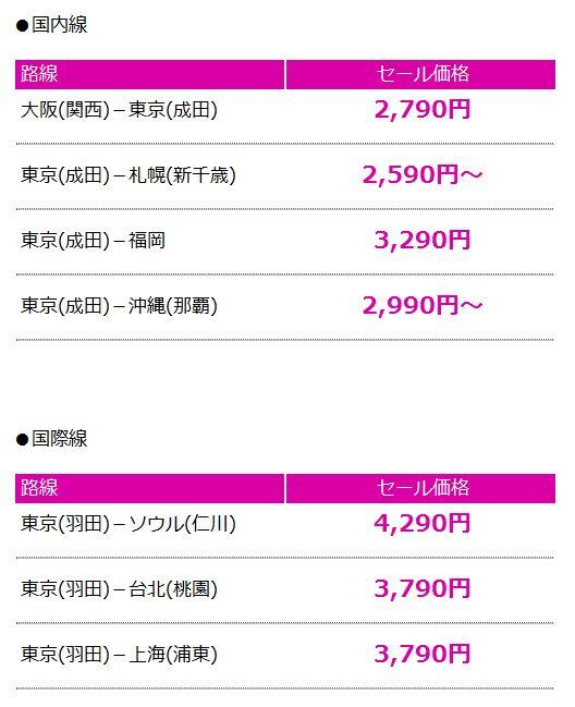 f:id:kazumile:20161209062507j:plain