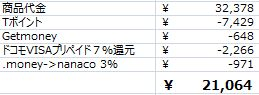 f:id:kazumile:20161211205732j:plain