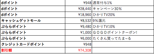 f:id:kazumile:20170226173949p:plain