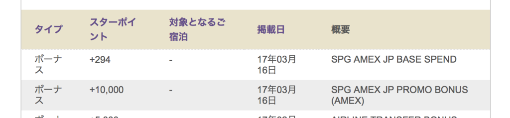f:id:kazumile:20170317073626p:plain