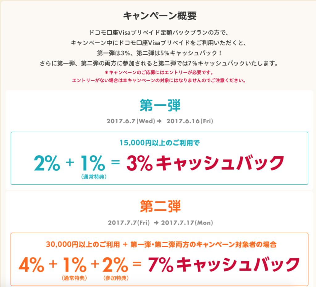 f:id:kazumile:20170608001207p:plain