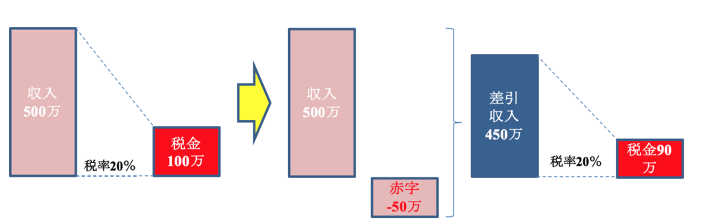 f:id:kazumile:20171108005129p:plain