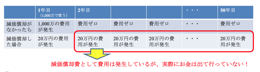 f:id:kazumile:20171108005516p:plain