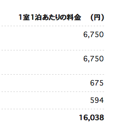 f:id:kazumile:20171109105808p:plain