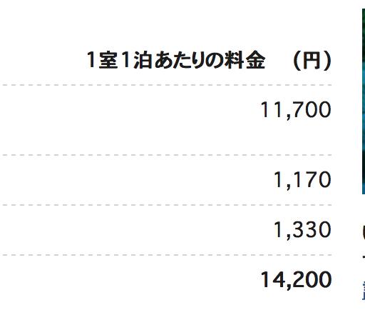 f:id:kazumile:20171112094543p:plain