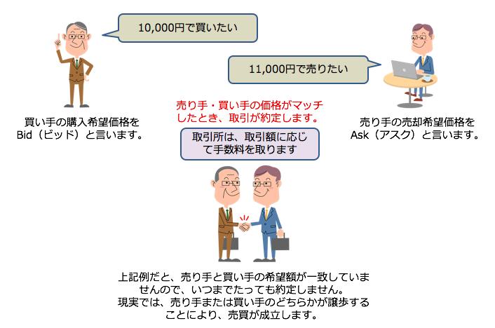f:id:kazumile:20180105125601p:plain
