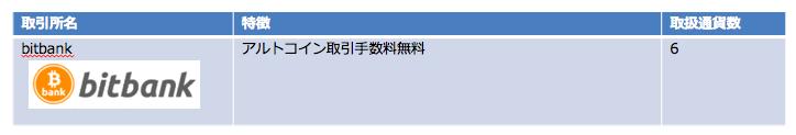 f:id:kazumile:20180105130201p:plain