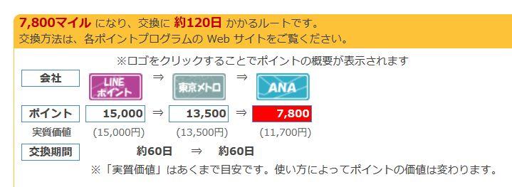 f:id:kazumile:20180222131244j:plain