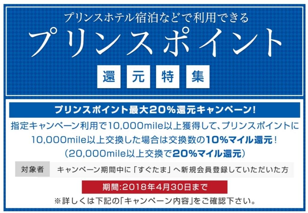 f:id:kazumile:20180226133239j:plain