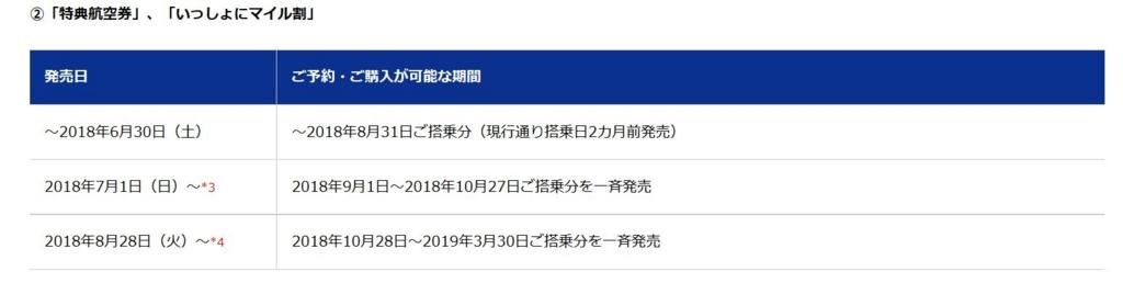 f:id:kazumile:20180323095032j:plain