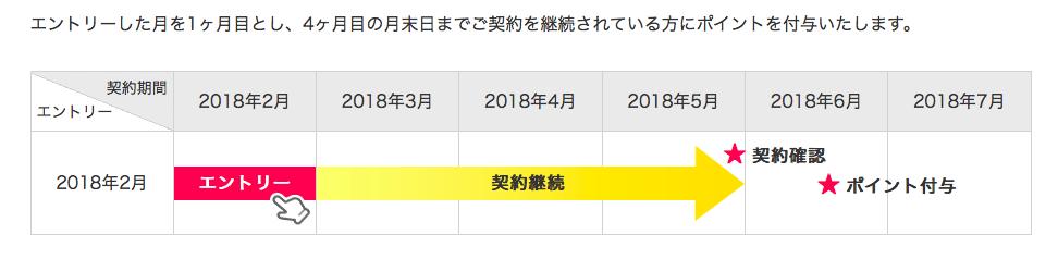 f:id:kazumile:20180415104912p:plain