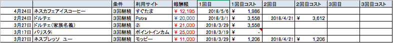 f:id:kazumile:20180425002422p:plain
