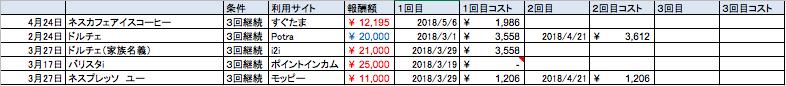f:id:kazumile:20180426115525p:plain