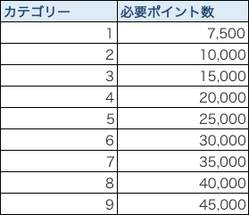 f:id:kazumile:20180517144430p:plain