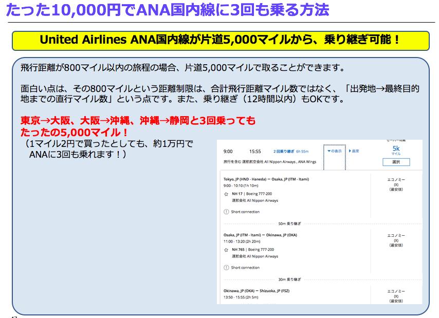 f:id:kazumile:20180525023801p:plain