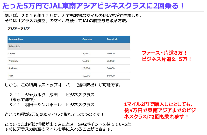f:id:kazumile:20180525023805p:plain