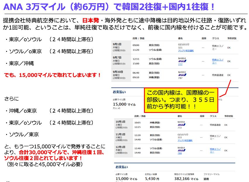 f:id:kazumile:20180525023809p:plain