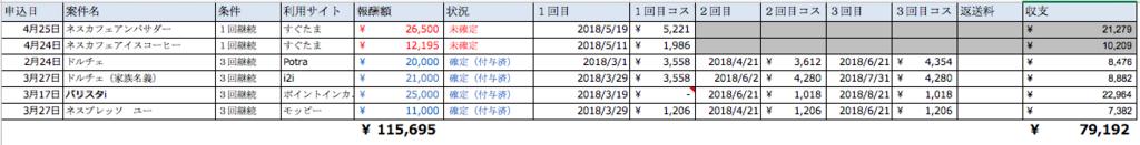f:id:kazumile:20180530232747p:plain