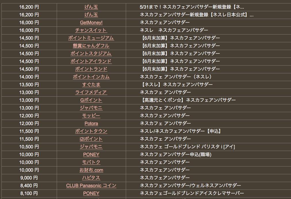f:id:kazumile:20180530233145p:plain