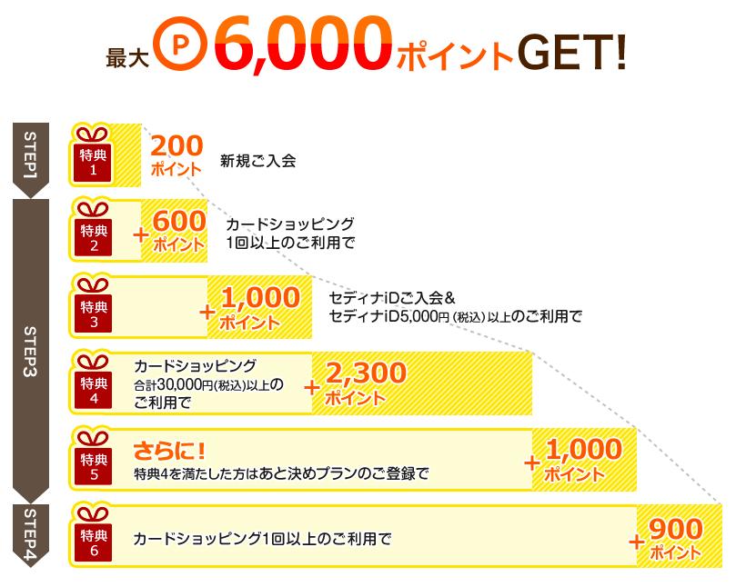 f:id:kazumile:20180609100956p:plain
