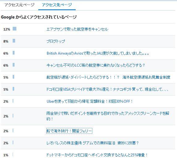 f:id:kazumile:20180906170214j:plain