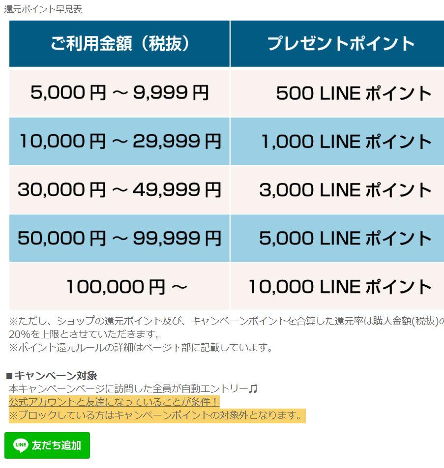 f:id:kazumile:20180916154444j:plain