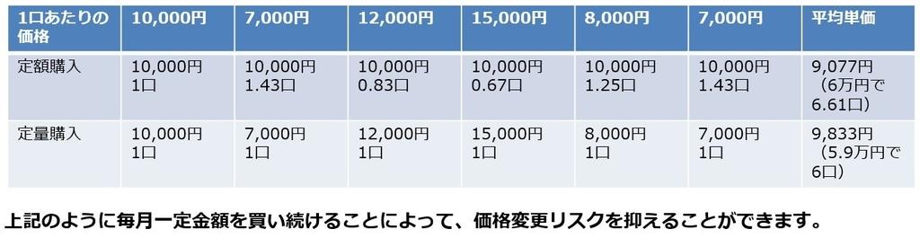 f:id:kazumile:20181203144101j:plain