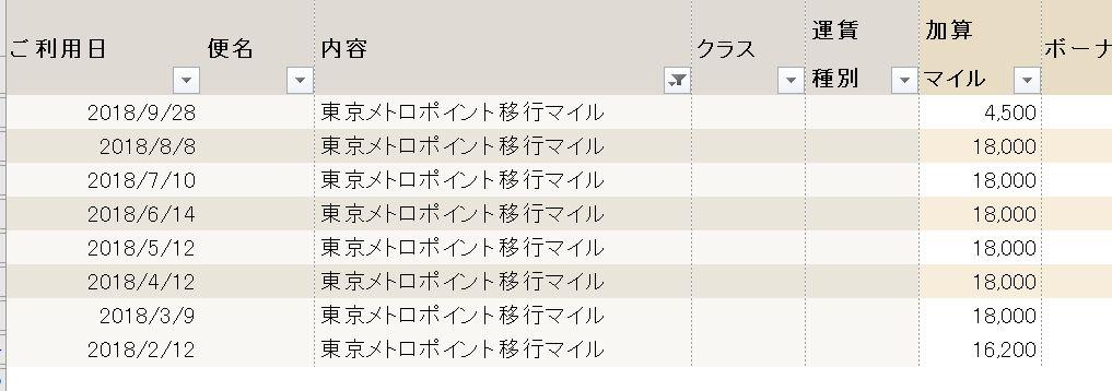 f:id:kazumile:20181227150013j:plain