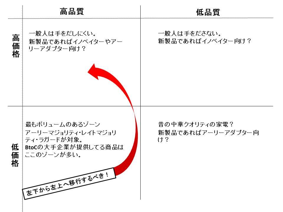 f:id:kazumine50:20170919095350j:plain