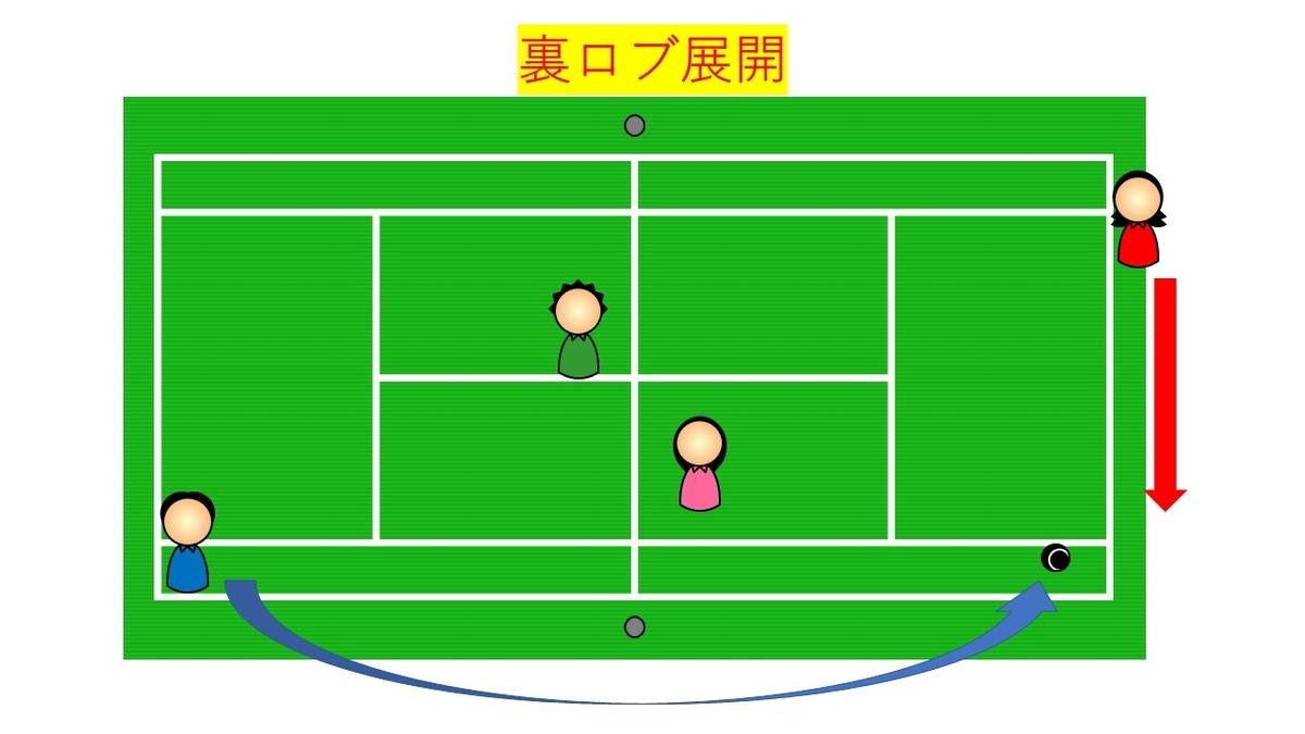 f:id:kazumiyu:20190829172534j:plain